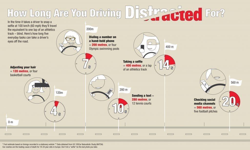 distracted_driving_EU_2