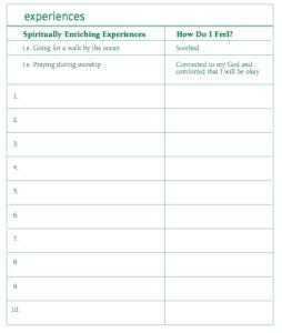 PPDA Experiences